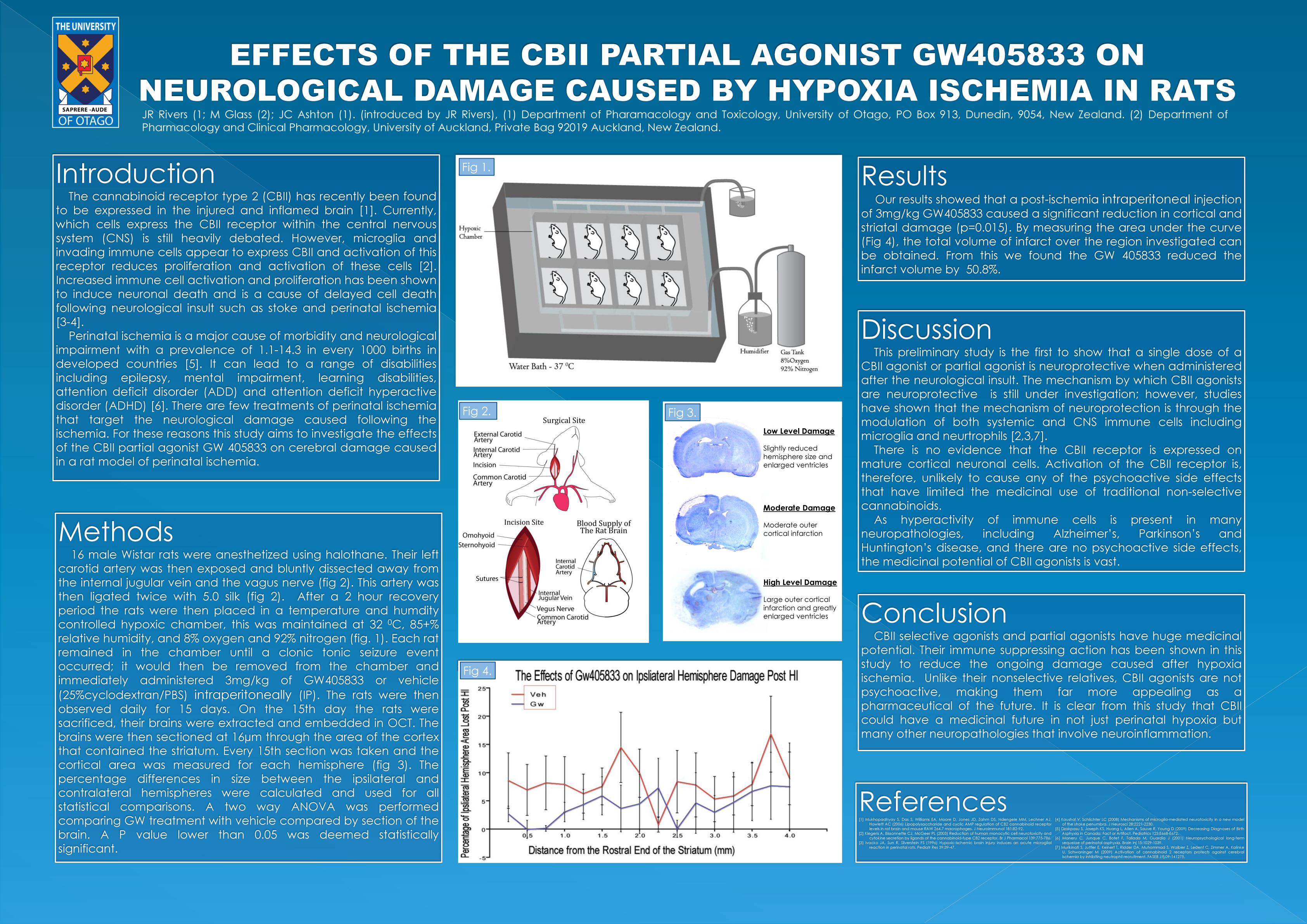 conference poster abstracts